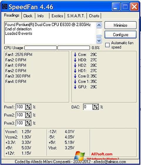 Снимка на екрана SpeedFan за Windows 7