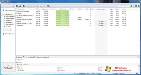 Снимка на екрана uTorrent за Windows 7